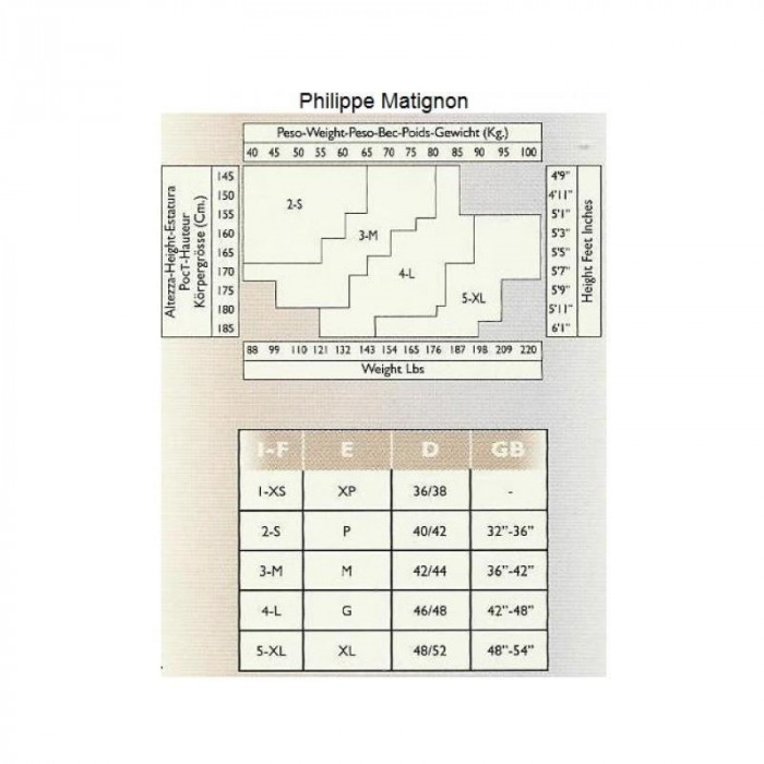 Панчохи матові Philippe Matignon Fluide micro 50d M114387